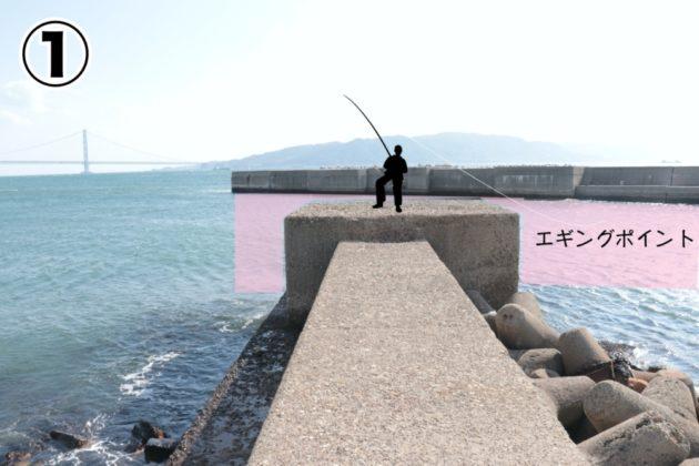 新浜漁港のエギング1級ポイントの場所写真