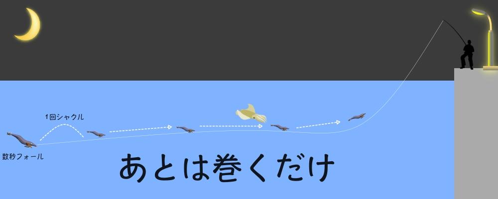 エギングの動かし方(漁港内)